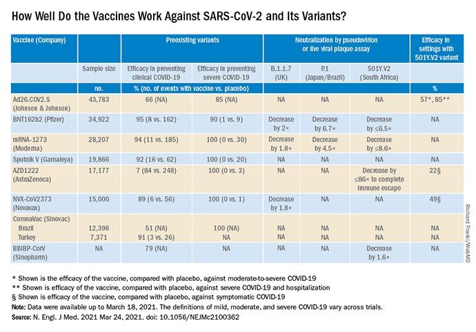 Hur-effektiva-ar-vaccinerna-mot-mutationerna